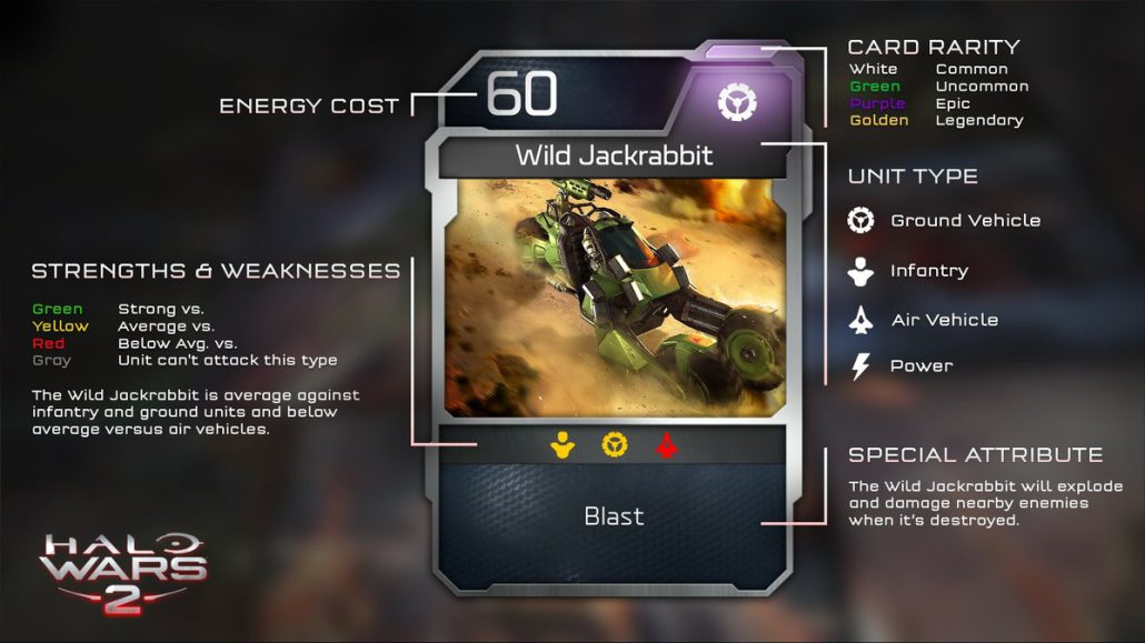 halo-wars-2-card-weaknesses